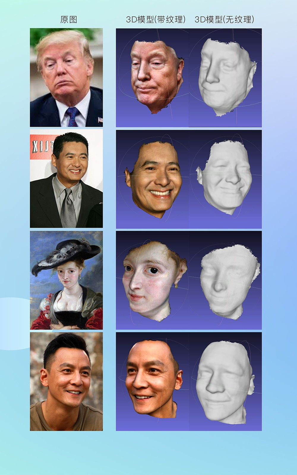2D复原3D人脸