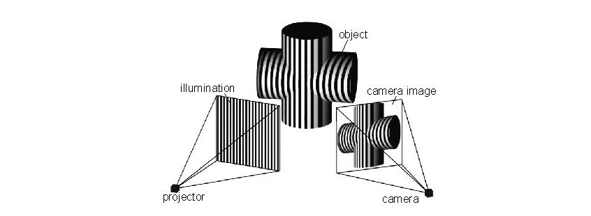 3D结构光.png