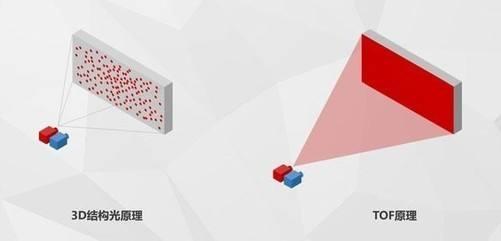 tof结构光对比.jpg